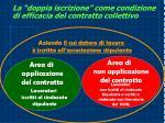 la doppia iscrizione come condizione di efficacia del contratto collettivo
