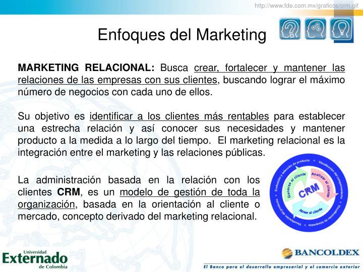 http://www.fde.com.mx/graficos/crm.gif