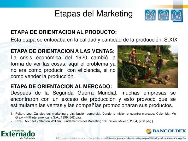 Etapas del Marketing