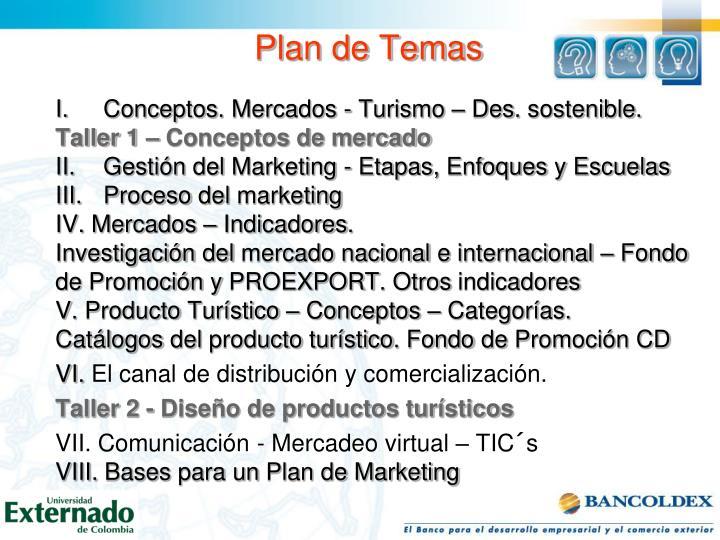 Conceptos. Mercados - Turismo – Des. sostenible.
