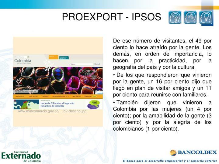 PROEXPORT - IPSOS