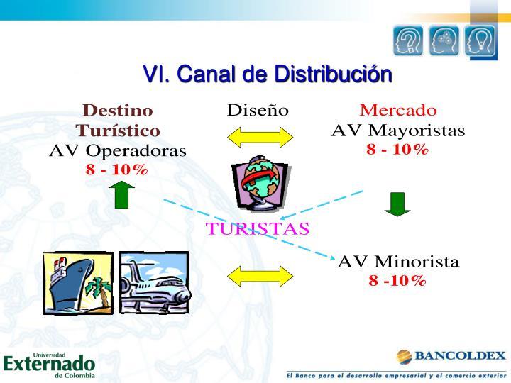VI. Canal de Distribución
