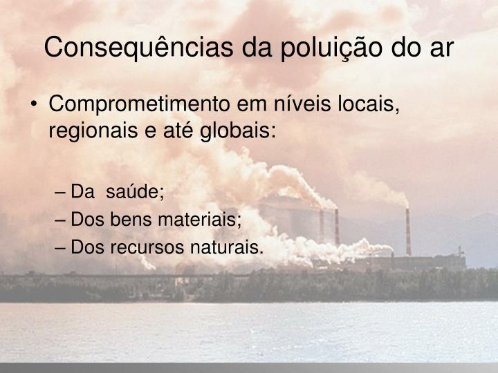 Consequências da poluição do ar