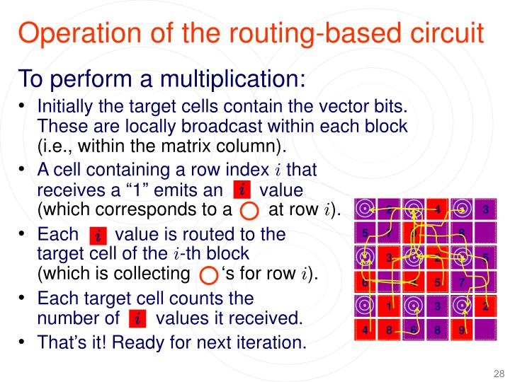 Operation of the routing-based circuit