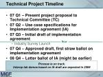 technical project timeline