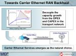 towards carrier ethernet ran backhaul