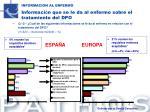 informacion al enfermo informaci n que se le da al enfermo sobre el tratamiento del dpo
