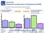 protocolos protocolos escritos para el tratamiento del dpo1