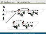 st deployment high availability