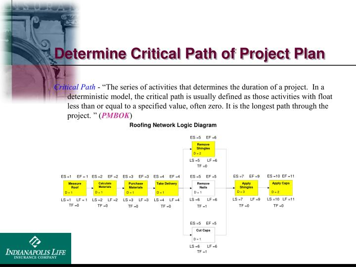 Determine Critical Path of Project Plan