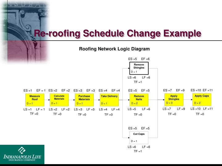 Re-roofing Schedule Change Example
