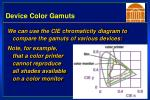 device color gamuts1