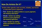 how do artists do it