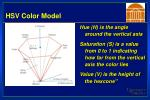 hsv color model