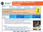 gs1 databar program 2010 roadmap2