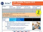 gs1 databar program 2010 roadmap3