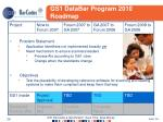 gs1 databar program 2010 roadmap5