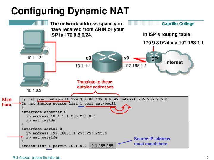 Configuring Dynamic NAT