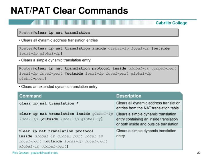 NAT/PAT Clear Commands