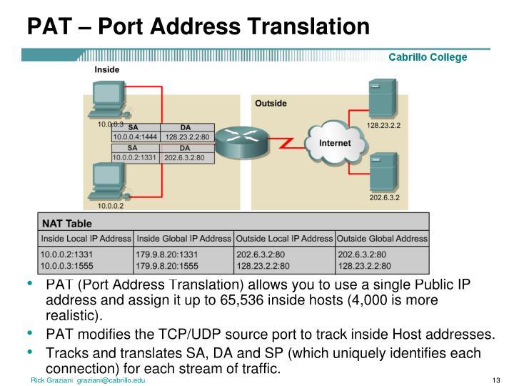 PAT – Port Address Translation