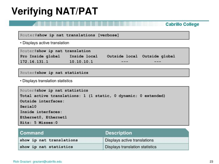 Verifying NAT/PAT