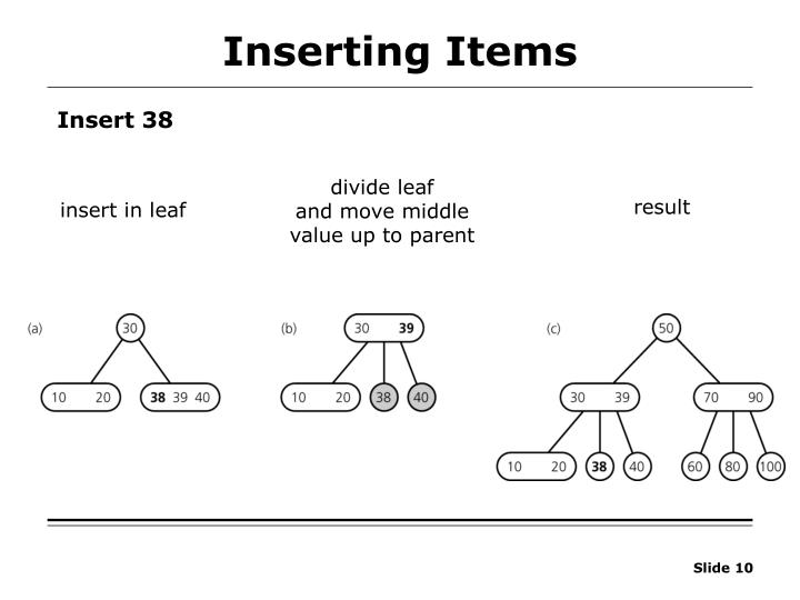 Inserting Items