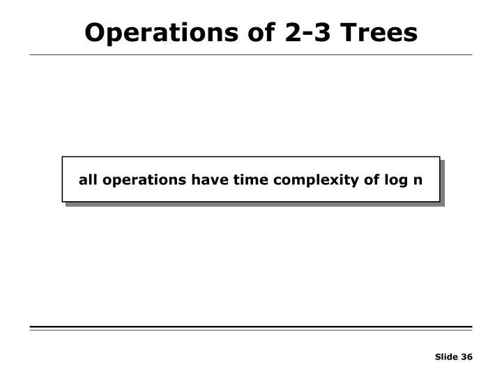 all operations have time complexity of log n