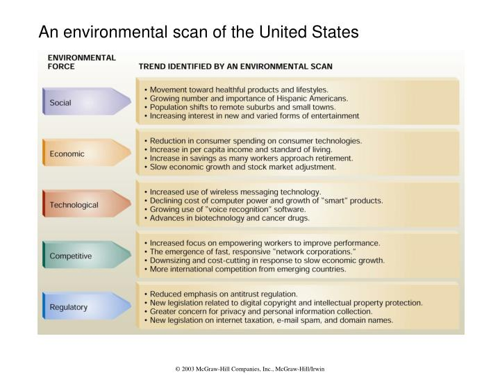 An environmental scan of the united states