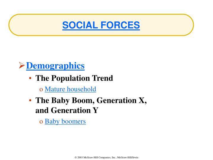 SOCIAL FORCES