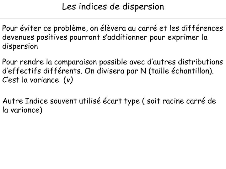 Les indices de dispersion