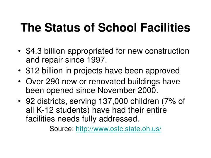 The Status of School Facilities