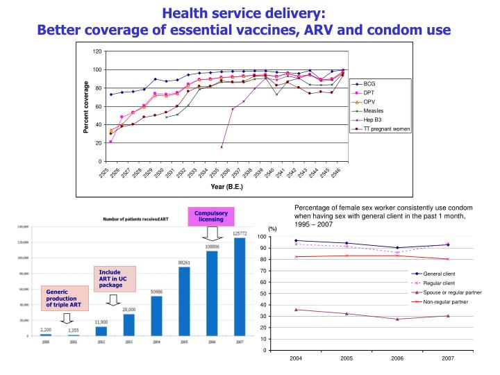 better coverage condoms