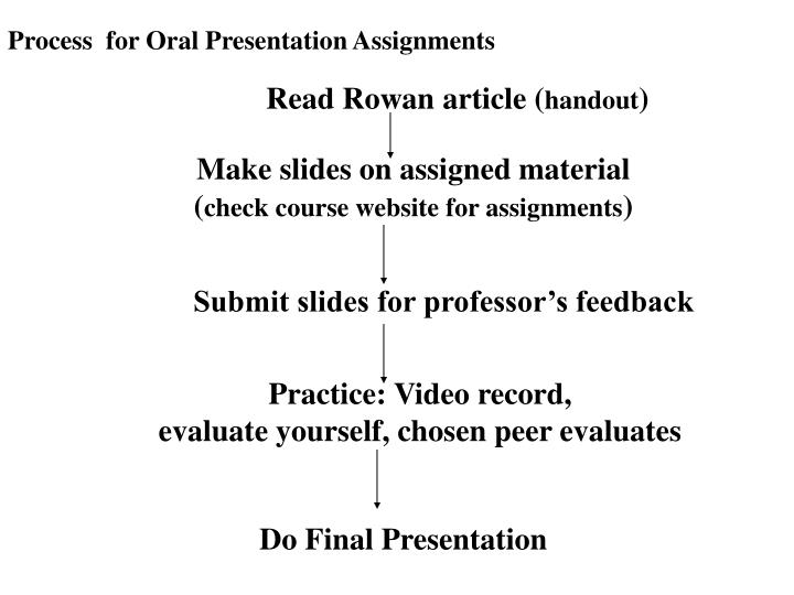 Process  for Oral Presentation Assignments
