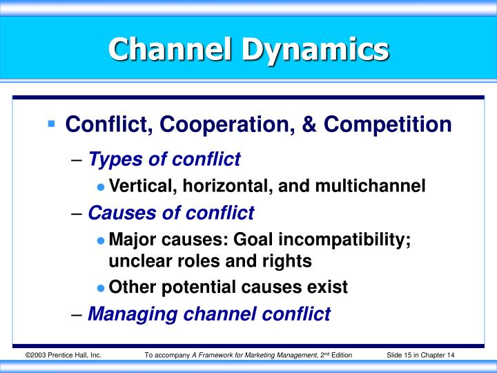 Channel Dynamics