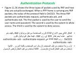 authentication protocols2