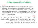 configurations and transfer modes3