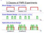 3 classes of fmri experiments