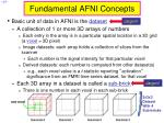 fundamental afni concepts
