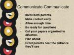 communicate communicate