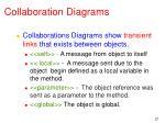 collaboration diagrams2