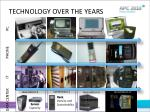 technology over the years