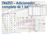 74x253 adicionador completo de 1 bit1