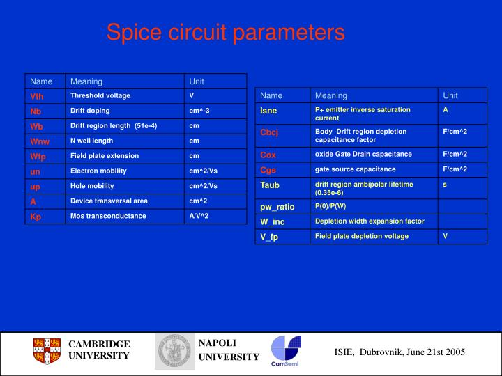 Spice circuit parameters