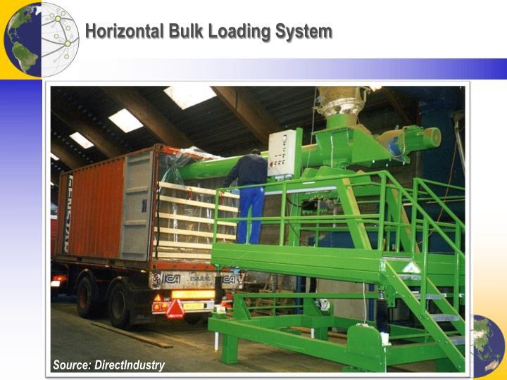 Horizontal Bulk Loading System