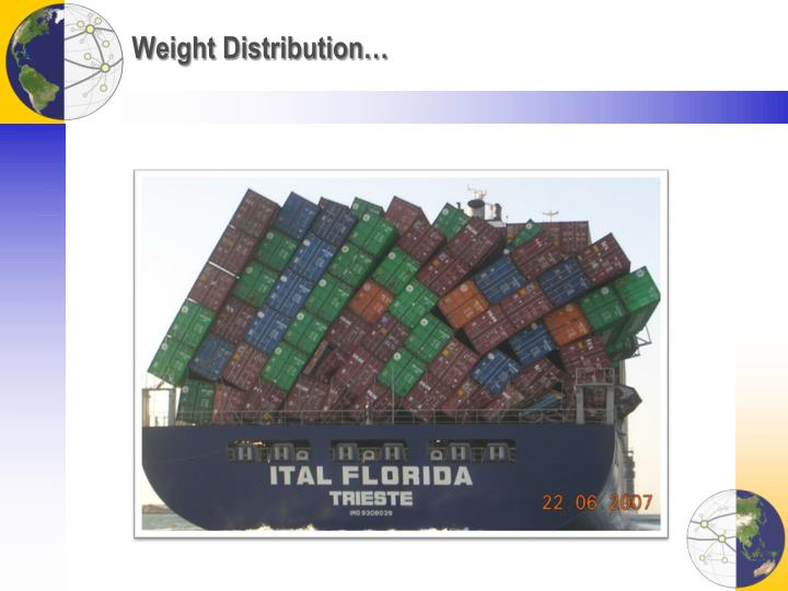 Weight Distribution…