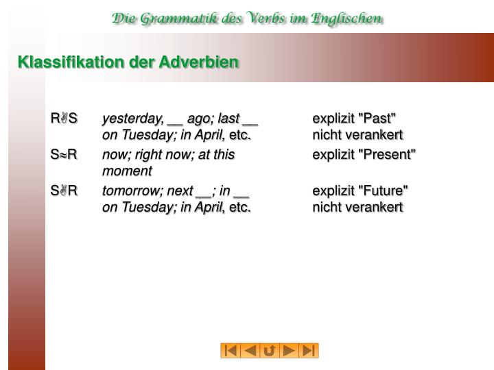 Klassifikation der Adverbien