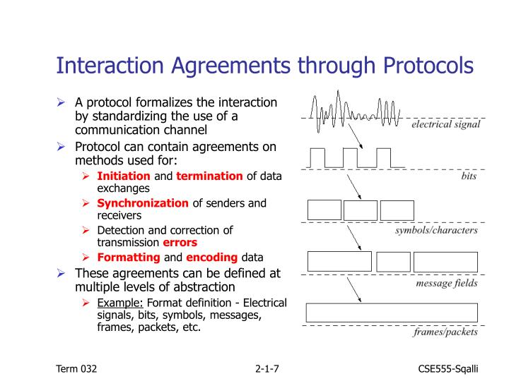 Interaction Agreements through Protocols