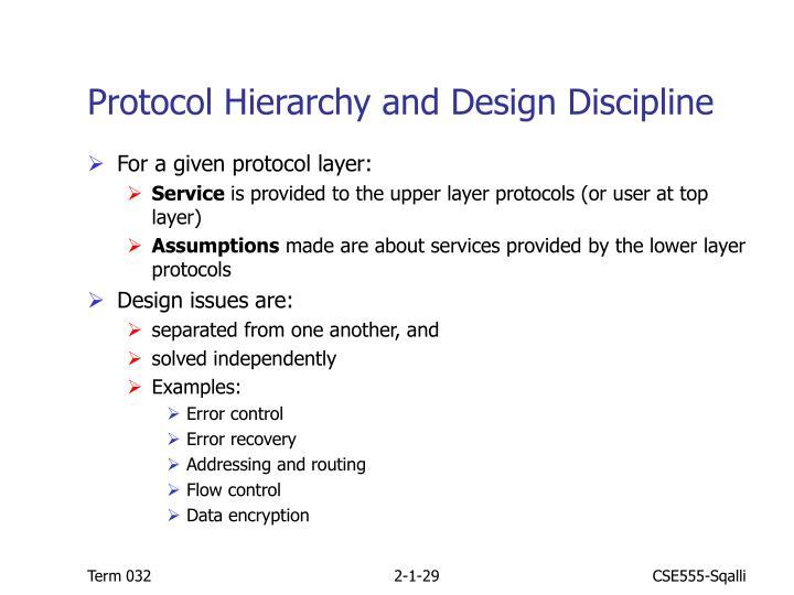 Protocol Hierarchy and Design Discipline