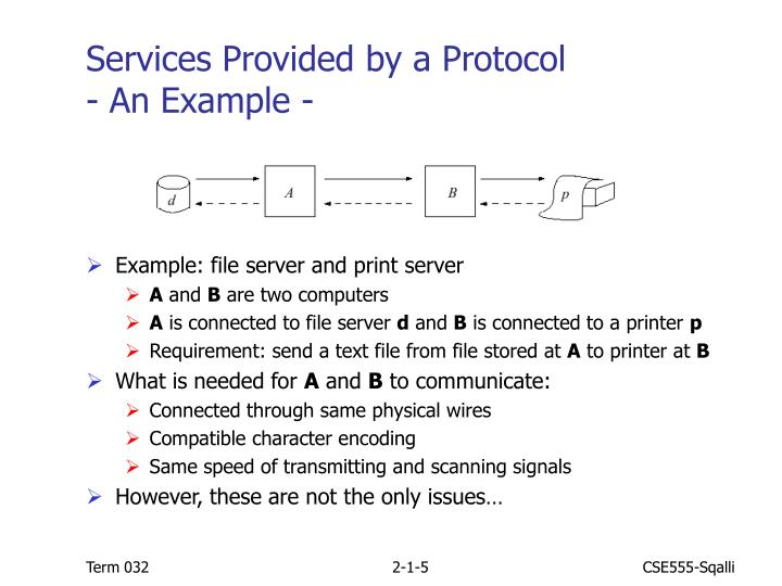 Services Provided by a Protocol