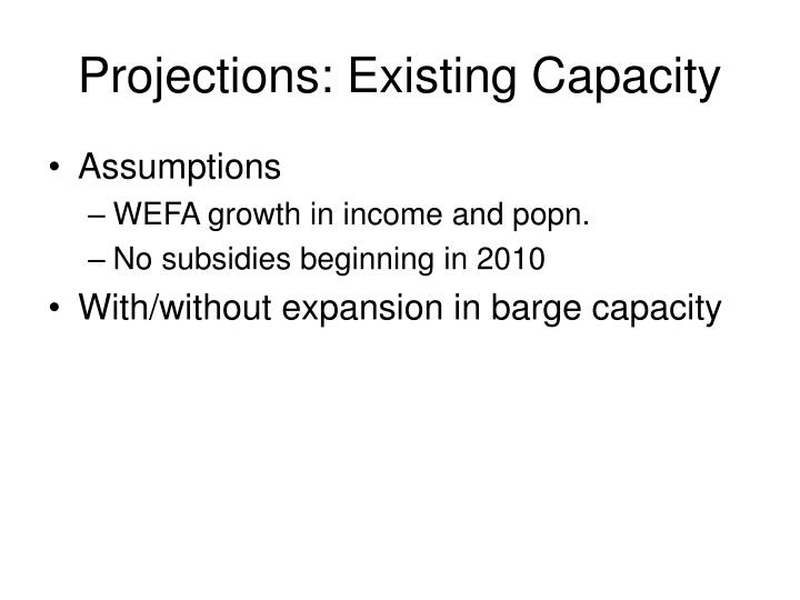 Projections: Existing Capacity